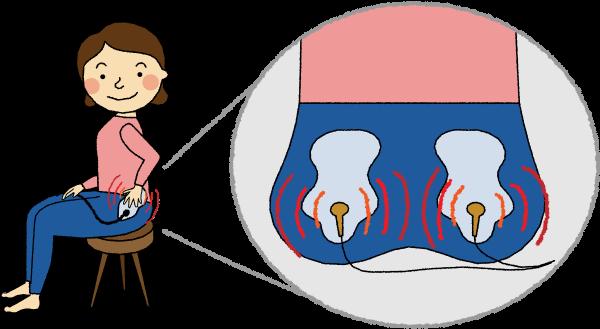 低周波治療器を使って温熱・低周波療法を施している画像