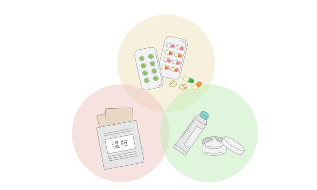 薬(塗り薬、飲み薬、湿布)のイメージ画像